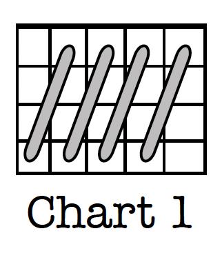 Long Stitch Chart